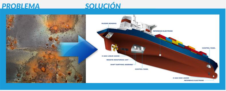 Solución de Protección catódica por corriente impresa - Anticorrosión casco barco